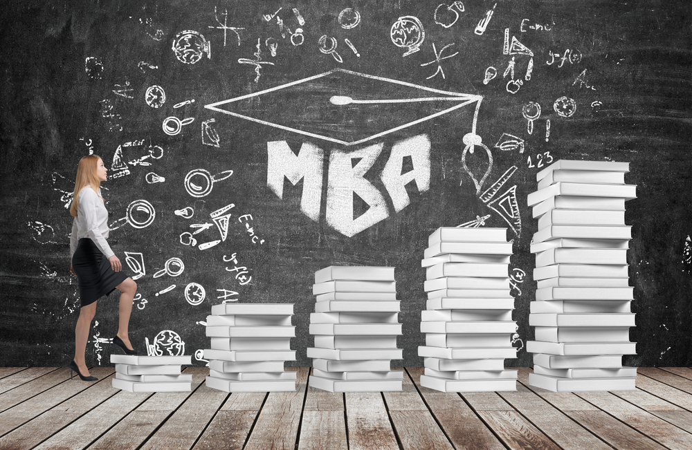 Do entrepreneurs need an MBA?